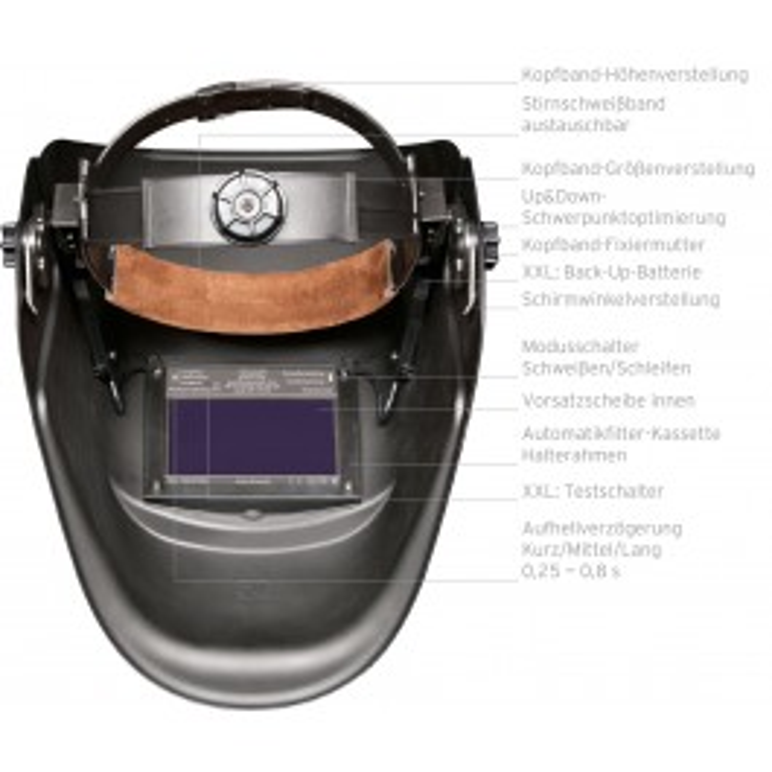 Automatik-Kassette DIN 4/9-13, zu MultiSafeVario, L